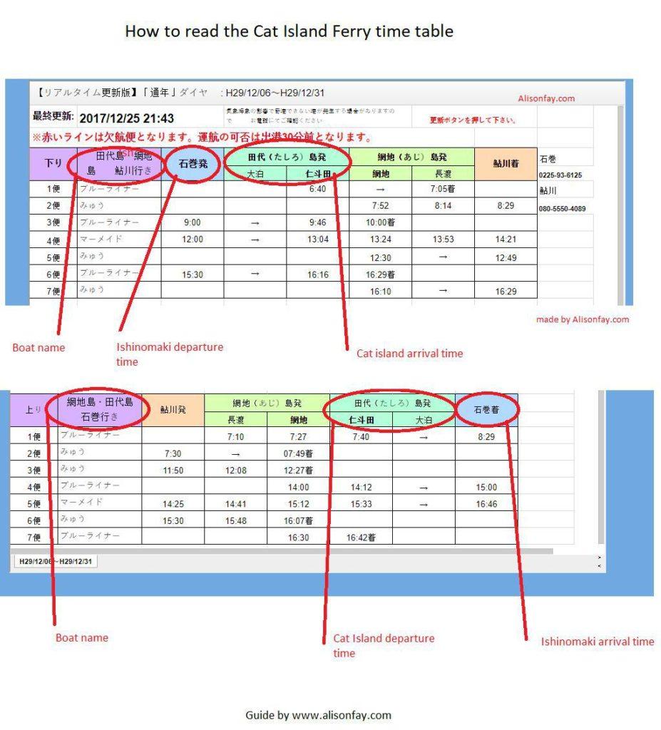 Japanese to English Translation of the Tashirojima Ferry Timetable